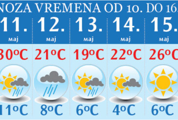 Nedeljna prognoza: Varljivo proleće