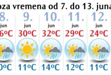 Nedeljna prognoza: Porast temperature, svakodnevni pljuskovi