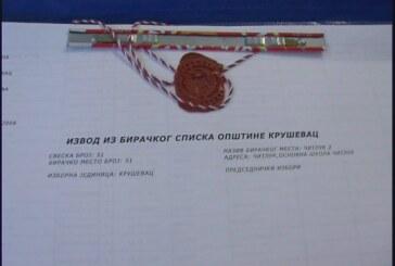 U Kruševcu za sada osam izbornih lista