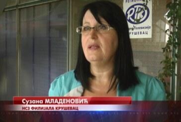 Na evidenciji Nacionalne službe zapošljavanja filijala Kruševac pad broja nezaposlenih