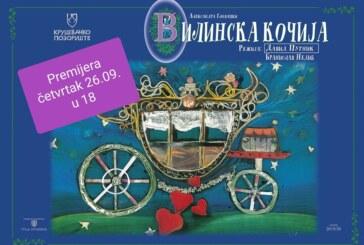 Kruševačko pozorište otvara sezonu dečjom predstavom Vilinska kočija