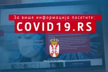 U poslednja 24 časa u Srbiji od koronavirusa preminulo šest osoba