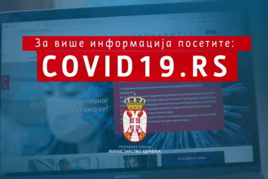 U Srbiji još pet osoba preminulo, koronavirusom zaraženo 1.060 ljudi