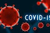 U Srbiji u poslednja 24 sata od koronavirusa preminulo 12 osoba – novozaraženih 279