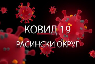 U Rasinskom okrugu Kovid 19 potvrđen kod još 28 osoba