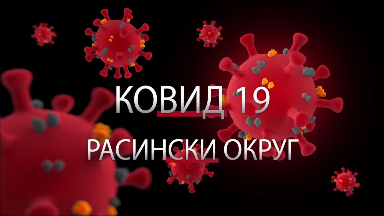 Prema poslednjim podacima u Rasinskom okrugu četiri novoobolele osobe od koronavirusa (dve u Kruševcu – po jedna u Trsteniku i Ćićevcu