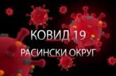U Rasinskom okrugu prema poslednjim podacima tri nova slučaja koronavirusa