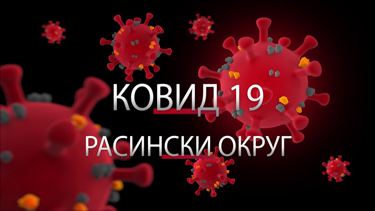 Prema poslednjim podacima u Rasinskom okrugu dve novozaražene osobe koronavirusom