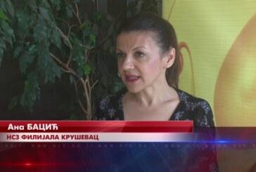 Javni radovi koje finansira grad Kruševac počeli 13. jula i traju do 12. novembra