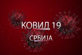 Prema poslednjim podacima u Srbiji od koronavirusa preminulo još pet osoba – novozaraženih 1.545