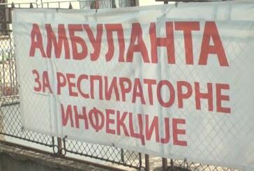 Broj novoobolelihu Rasinskom okrugu povećan za 22 osobe, 11 u Kruševcu