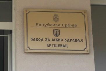 U Rasinskom okrugu na Kovid 19 pozitivne još 4 osobe, tri iz Kruševca i jedna sa teritorije opštine Varvarin