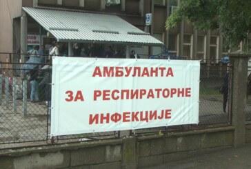Prema poslednjim podacima u Rasinskom okrugu od koronavirusa obolelo još 195 lica – u Kruševcu 97, u Trsteniku 61